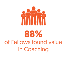 88 percent of fellows found value in coaching