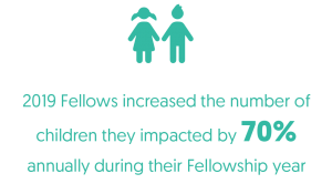 In 2019 Fellows Increased the number of children they impacted by 70 percent